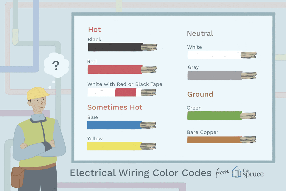 110 Wiring Diagram Two Ceiling Light Electrical Wiring Color Coding System