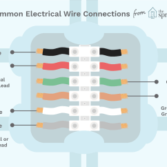 How To Wire A Single Pole Switch Diagram 2016 Ford Fusion Radio Wiring Color Coding Of Electrical Wires And Terminal Screws Electric