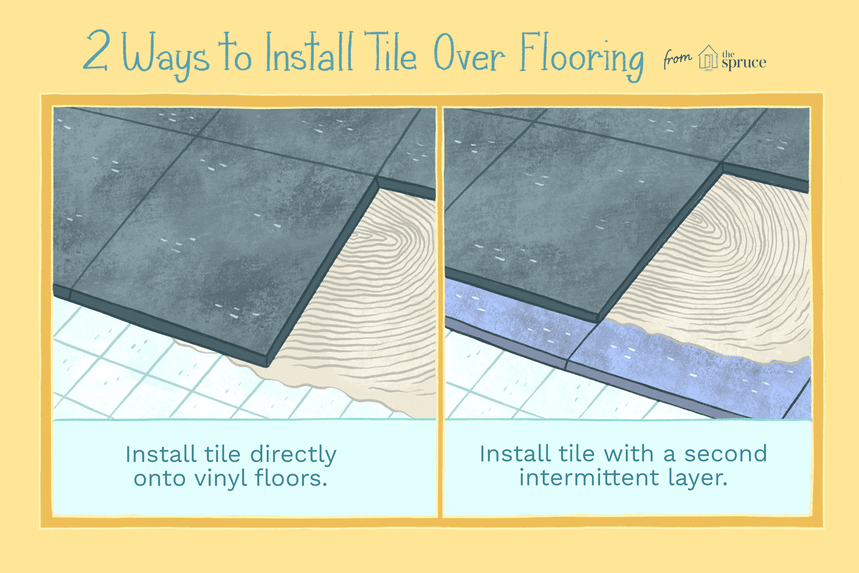 vinyl or linoleum floor for ceramic tile