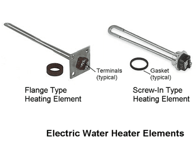 How to Replace a Heating Element in an Electric Water Heater