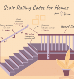 wrought iron stair railing picture diagram [ 1500 x 1000 Pixel ]