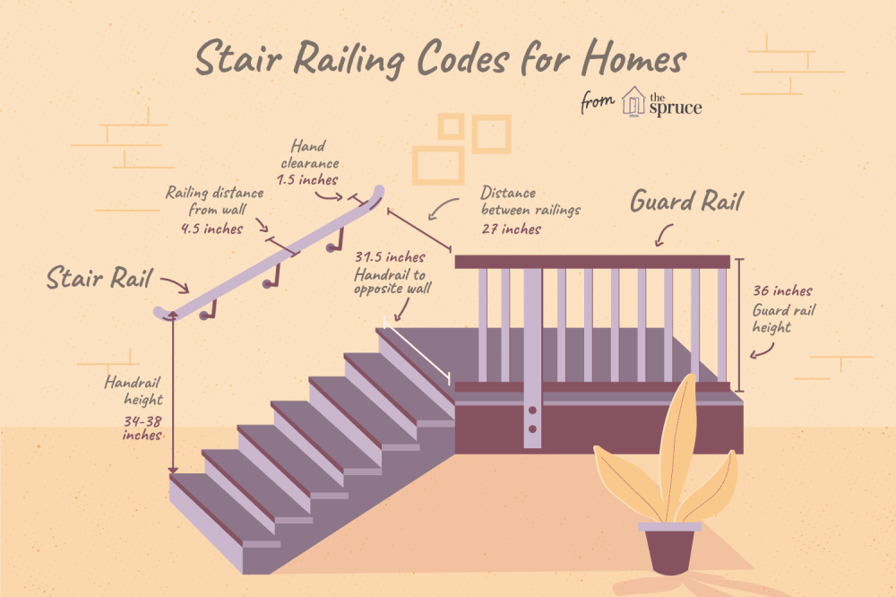 medium resolution of wrought iron stair railing picture diagram