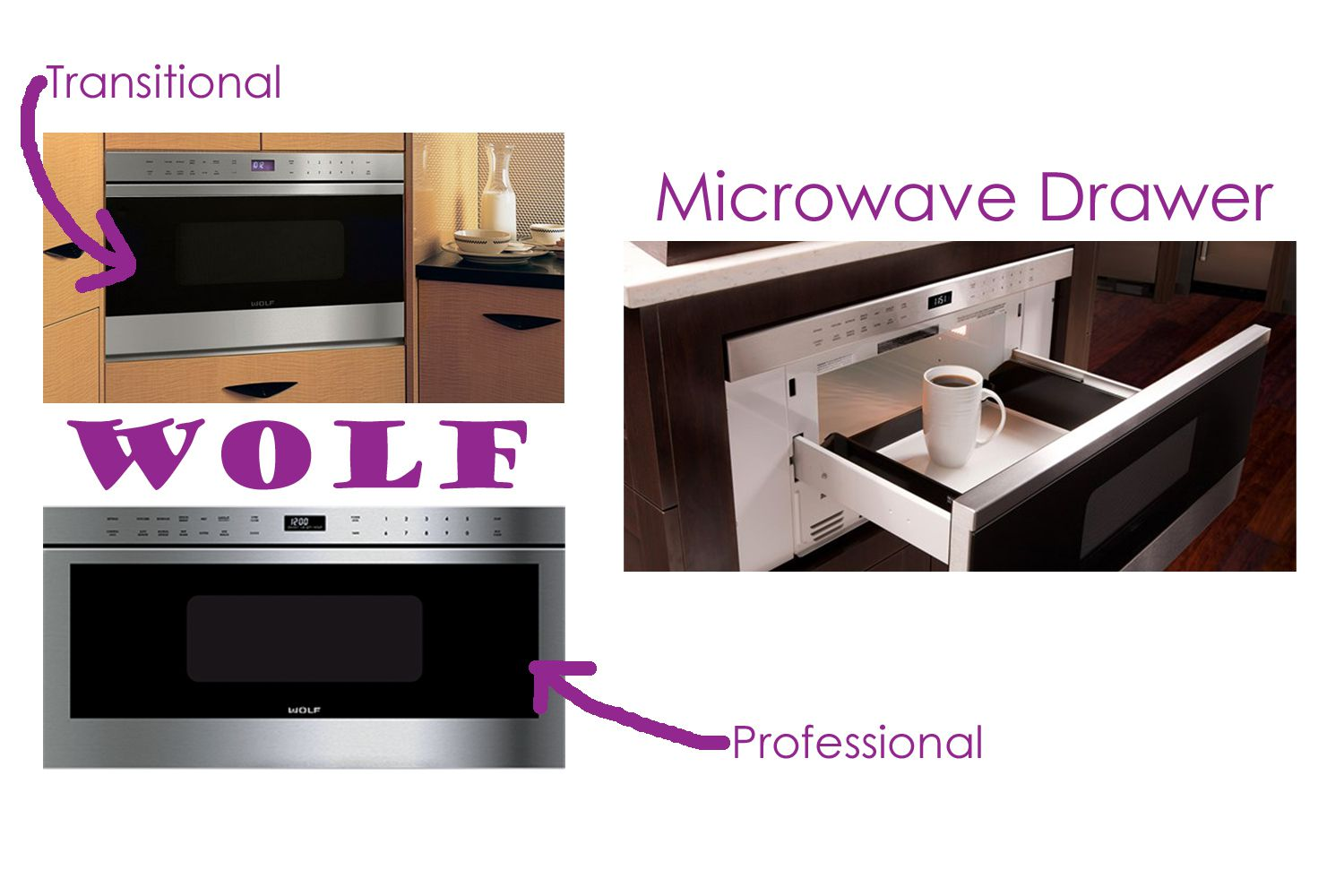 the microwave drawer