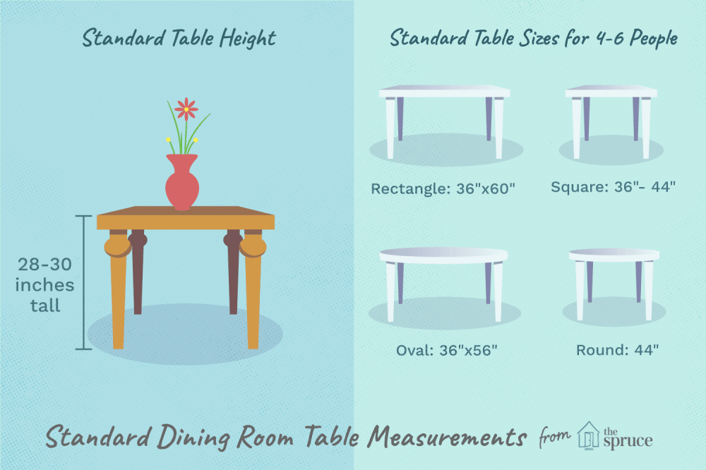 medium resolution of standard dining table height