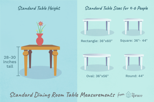 small resolution of standard dining table height