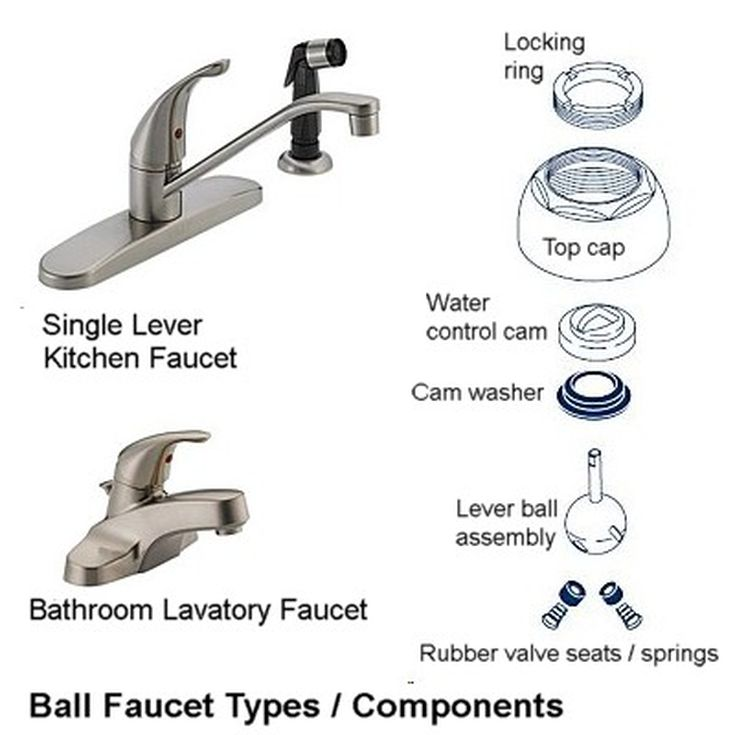 how to repair a leaky ball faucet
