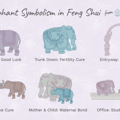 Best Feng Shui Pictures For Living Room Family Friendly Decorating Ideas Uses And Placement Of The Elephant Symbol In