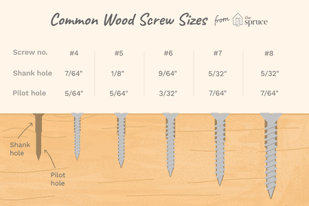 Small Wood Screws Sizes