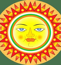 openclipart s free sun clip art [ 1648 x 1495 Pixel ]