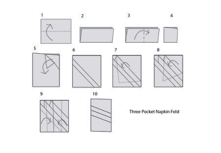 three types of decorative