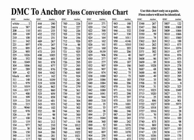 Dmc Color Conversion Chart Zeenla