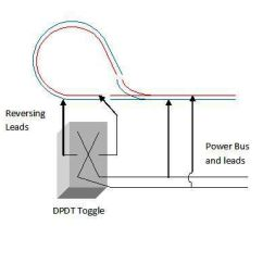 Lighted Rocker Switch Wiring Diagram Porsche 996 Abs Building And Reverse Loops For Model Trains Schematic
