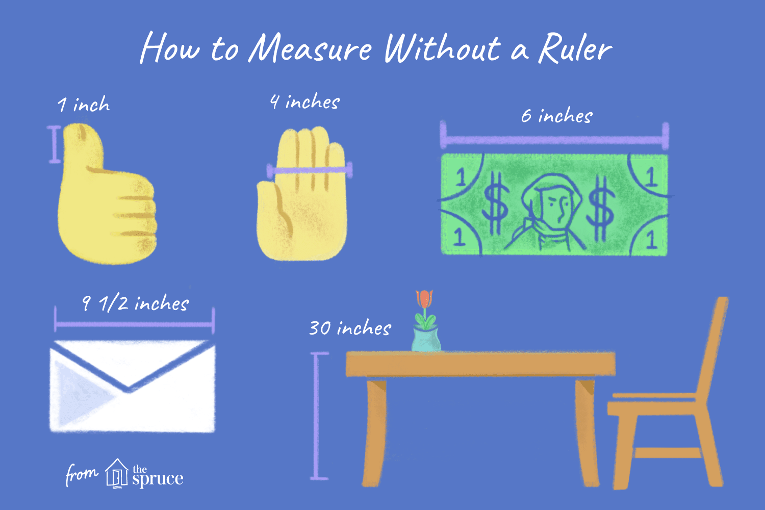 How Do You Estimate Measurements Without A Ruler Or Tape