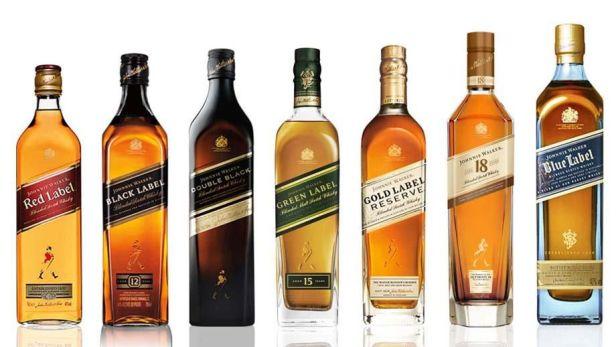 Image result for Johnnie Walker Label