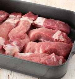 boneless country style pork ribs  [ 4136 x 2757 Pixel ]