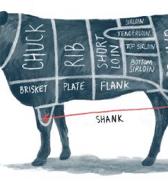 5 cut of pork diagram [ 1500 x 1000 Pixel ]