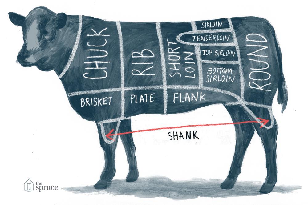 medium resolution of 5 cut of pork diagram