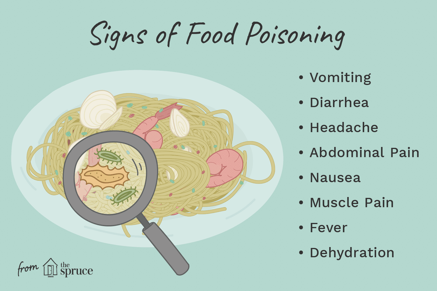 Telltale Signs of Food Poisoning
