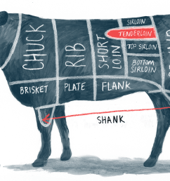 1 2 beef butchering diagram [ 1500 x 1000 Pixel ]