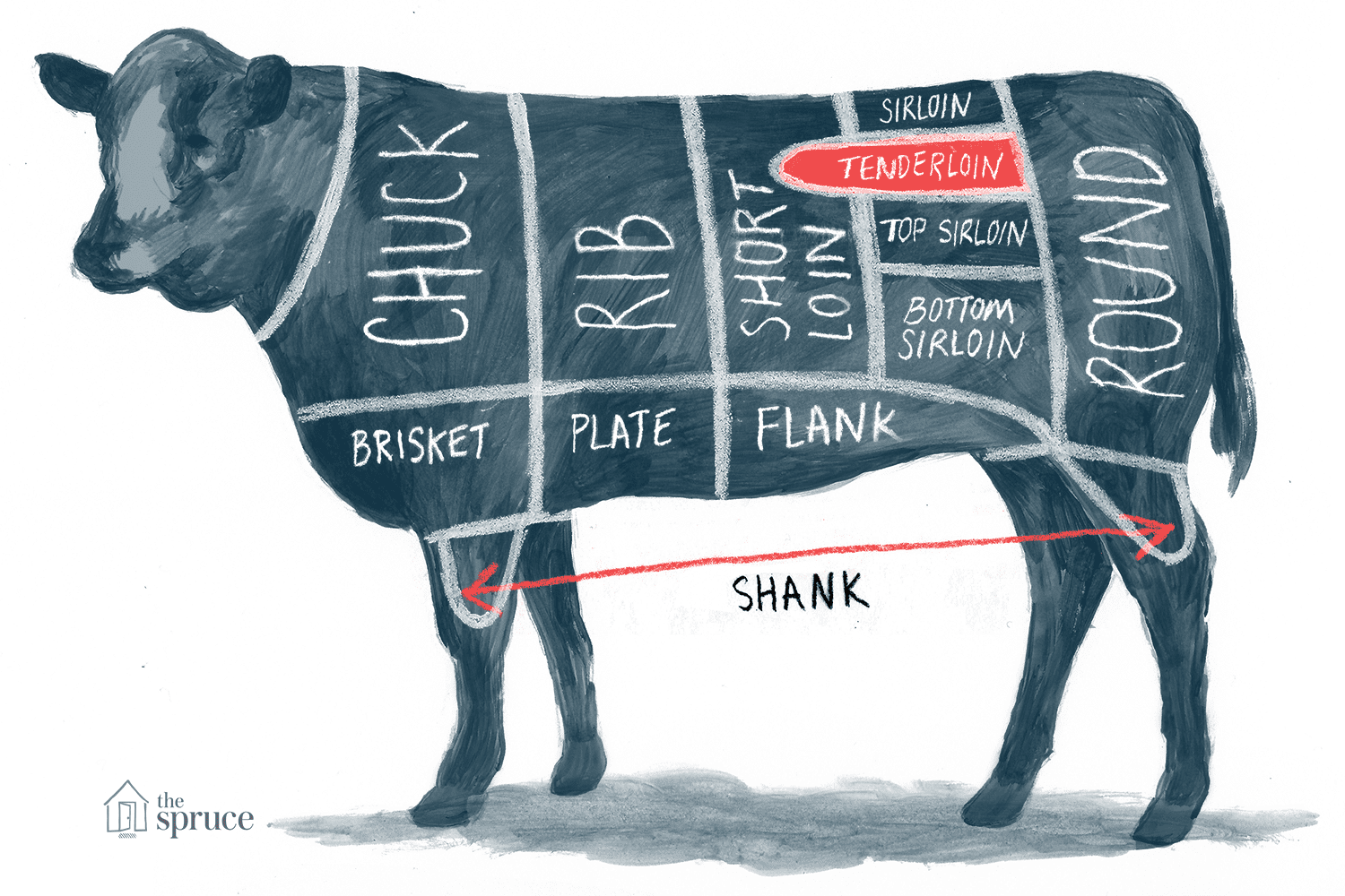hight resolution of 1 2 beef butchering diagram