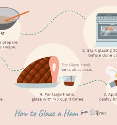how to glaze a ham illustration [ 1500 x 1000 Pixel ]