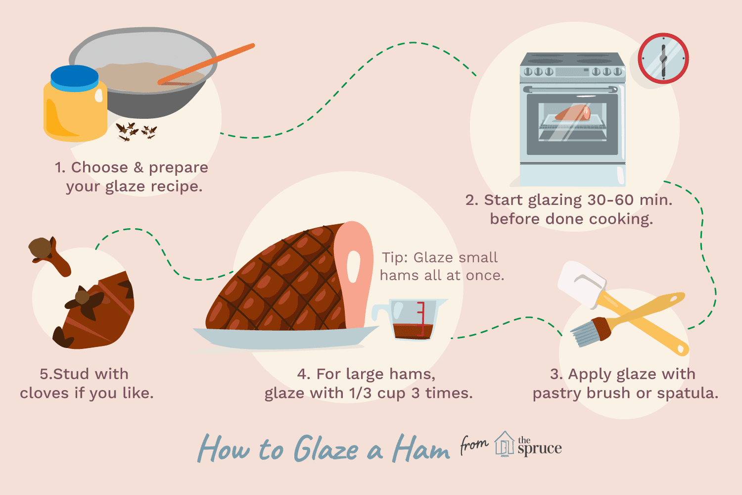 hight resolution of how to glaze a ham illustration
