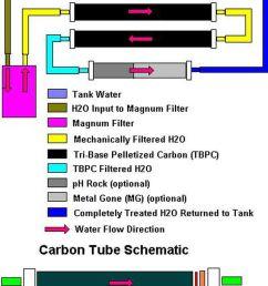 undergravel filter diagram [ 735 x 1323 Pixel ]