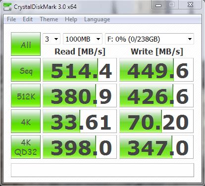 M5 Pro CDM