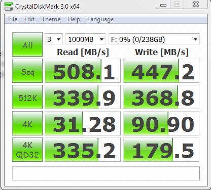 SanDisk Ultra Crystal Disk Mark