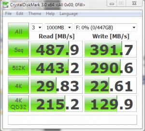 Mushkin Atlas 480GB Crystal DiskMark 0Fill