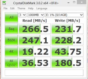 SSD CDM