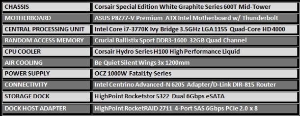TSSDR Test Bench Details