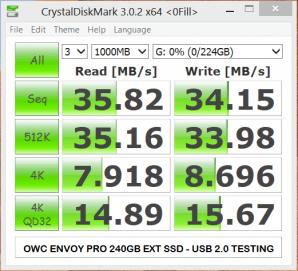 OWC Envoy USB2 CDM Tests