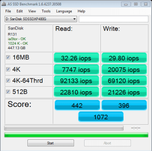 SanDisk Extreme II 480GB SSD AS SSD IOPS