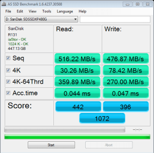 SanDisk Extreme II 480GB SSD AS SSD