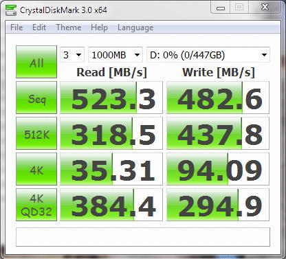 SanDisk Extreme II 480GB SSD CDM