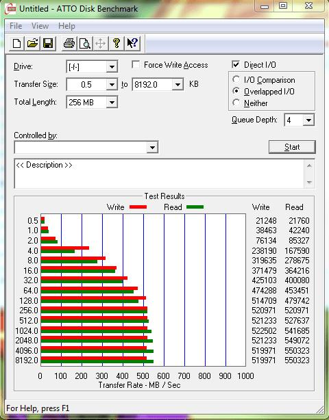 ADATA MPCIe 128GB ATTO