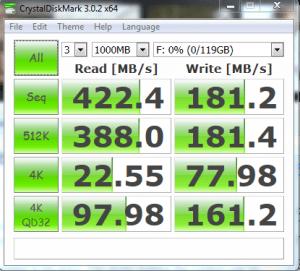 ADATA MPCIe 128GB CDM Random