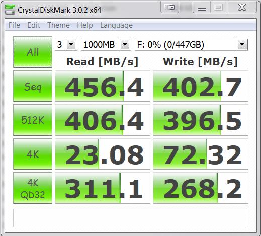 Crucial M500 M.2 NGFF SSD Crystal DiskMark