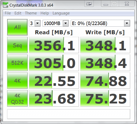 MyDigitalSSD OTG SuperSpeed USB 3.0 Mobile SSD CDM