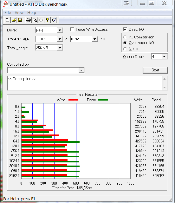 MyDigitalSSD SuperCache 2 M.2 128GB SSD ATTO