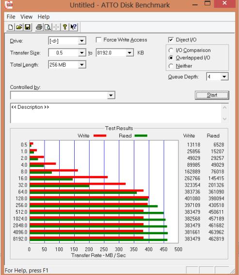 USB SSD2Go Pro ATTO