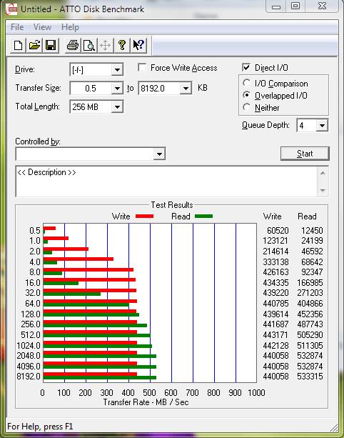 eSATA Angelbird SSD2Go Pro 640GB SSD ATTO
