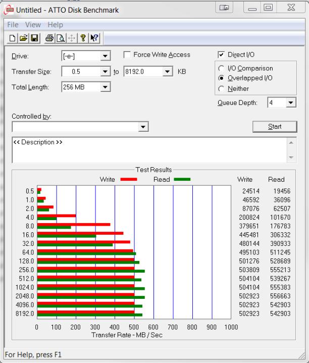 ADATA SP920 Premier Pro 1TB SSD ATTO