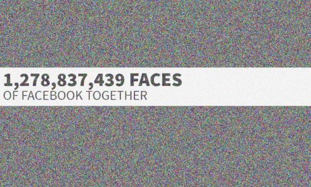 FaceBook Total