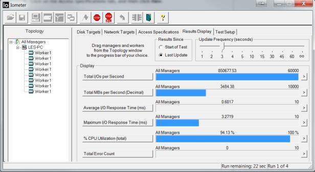 RAID0X8 Iometer 850K Read IOPS