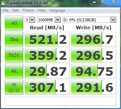 Corsair Force LX SSD cdm random