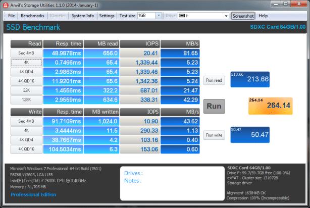 Kingston Ultimate 64GB Anvil