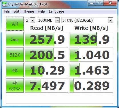 Patriot Memory USB CDM