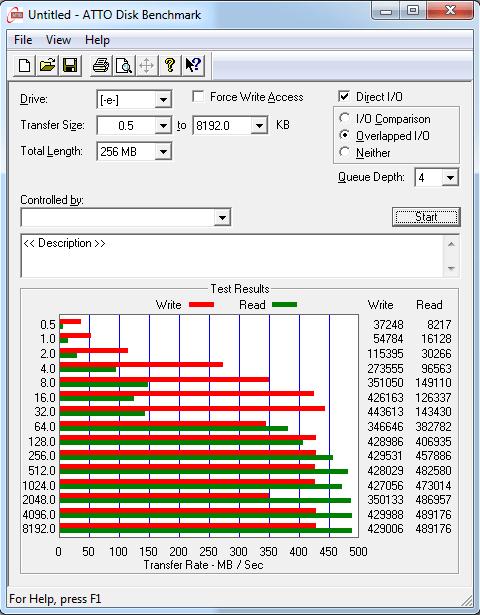 OCZ ARC 100 240GB ATTO